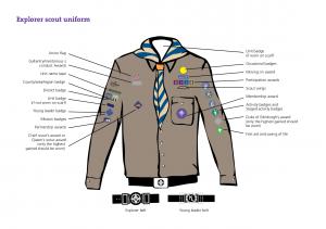 badges-explorer